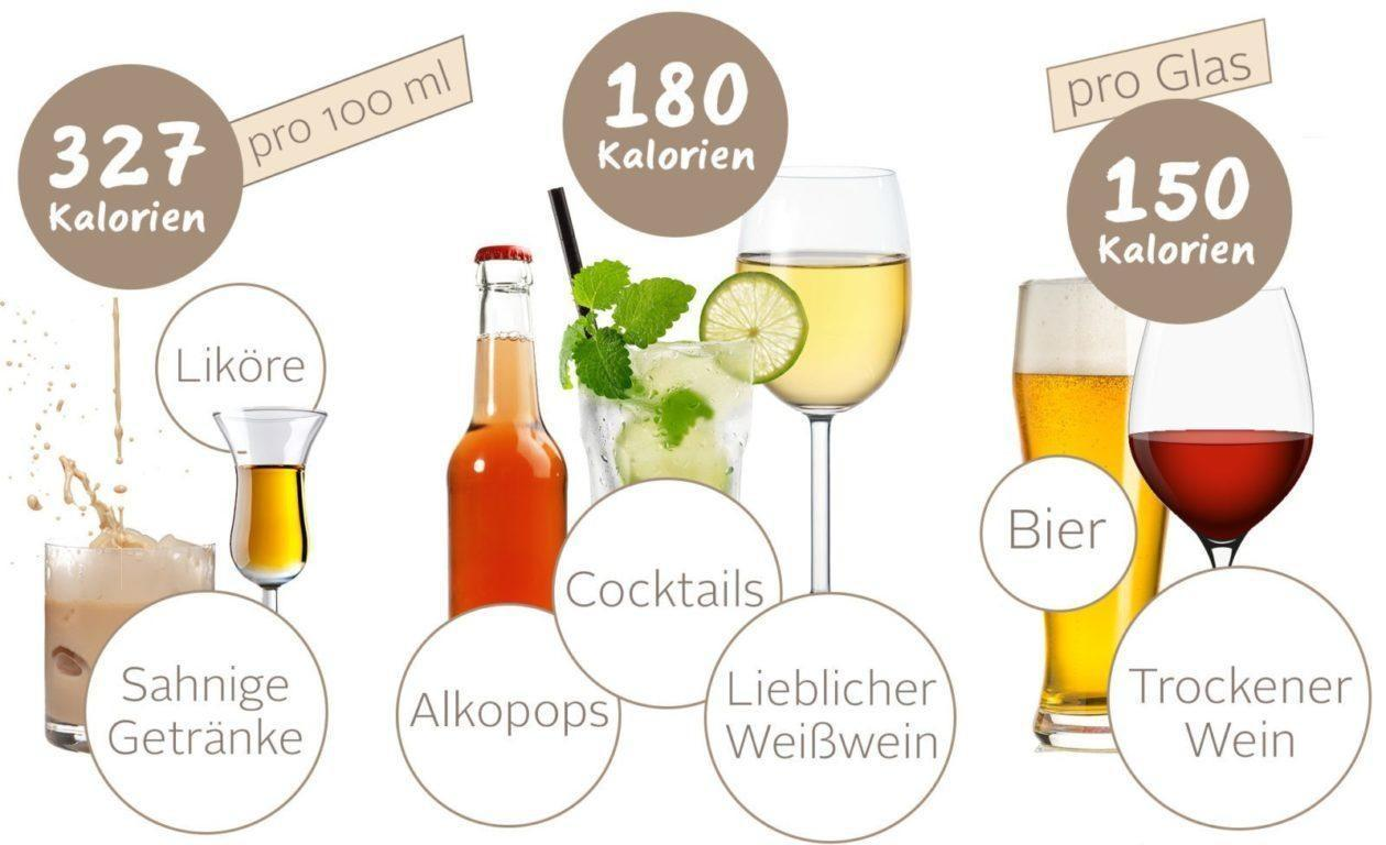 alkohol abnehmen4 mobile